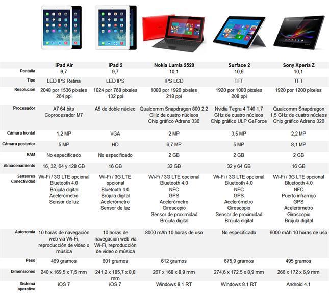 tabletas-1787237w645
