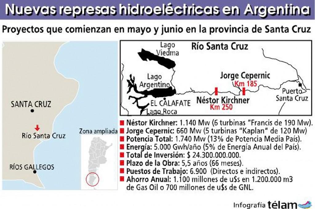 info-represas_82632-1024x681