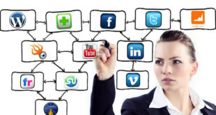 Estrategia-Social-Media-Marketing